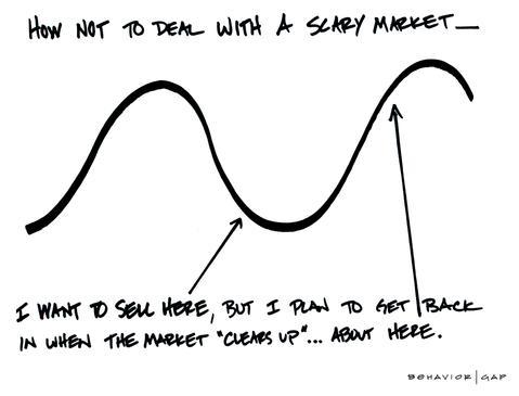 Carl Richards Behavior Gap Scary Markets