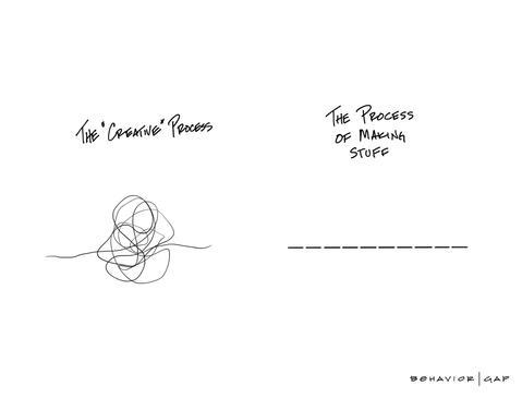 Carl Richards Behavior Gap The Creative Process