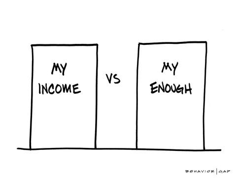 Carl Richards Behavior Gap My Income vs My Enough
